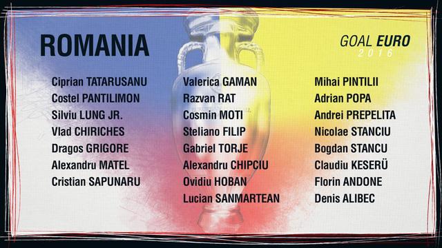 Danh sách ĐT Romania