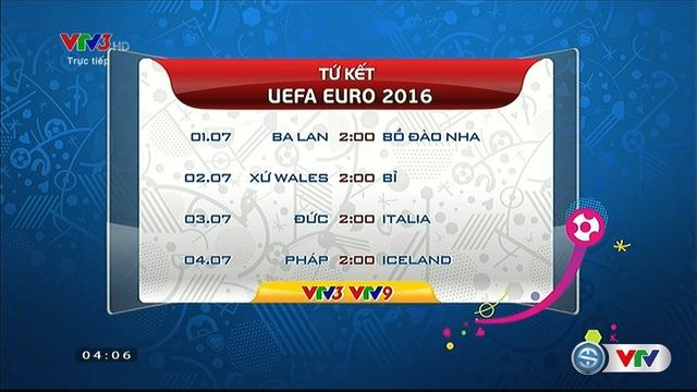 Các cặp đấu tại EURO 2016