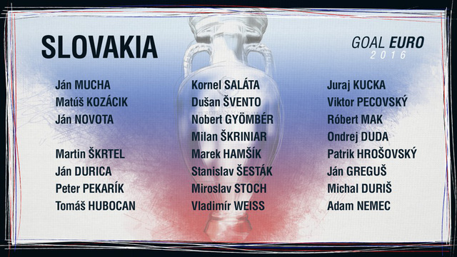 Danh sách ĐT Slovakia