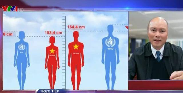 Ông Vũ Đăng Minh – Vụ trưởng Vụ Công tác thanh niên thuộc Bộ Nội vụ bàn về vấn đề thể lực, tầm vóc của thanh niên Việt Nam.