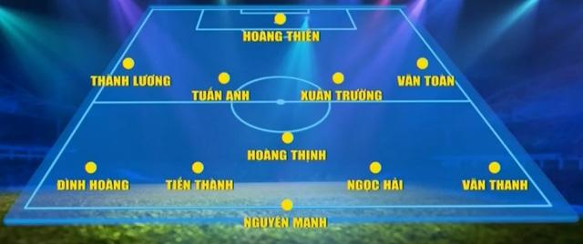 Đội hình đá đẹp như HAGL và chắc chắn như SLNA mà HLV Hữu Thắng áp dụng trong trận gặp Hà Nội T&T