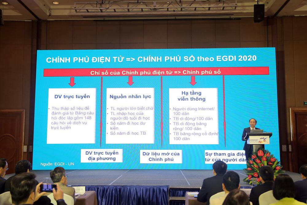 Internet Day 2020: Biến Internet thành công cụ hiện thực hóa khát vọng chuyển đổi số Việt Nam - Ảnh 8.