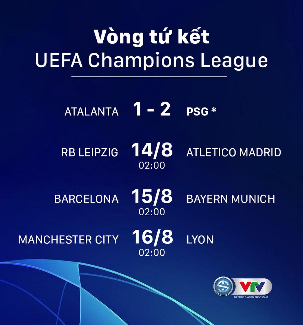 Kết quả Atalanta 1-2 PSG: Ngược dòng kịch tính, Neymar và đồng đội vào bán kết Champions League - Ảnh 7.
