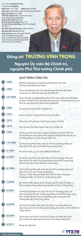 vna_potal_qua_trinh_cong_tac_cua_nguyen_pho_thu_tuong_chinh_phu_truong_vinh_trong_110752878