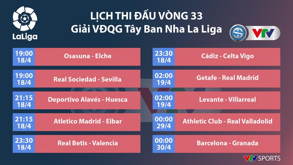 CẬP NHẬT Lịch thi đấu, Kết quả, BXH các giải bóng đá VĐQG châu Âu: Ngoại hạng Anh, Bundesliga, Serie A, La Liga, Ligue I - Ảnh 5.