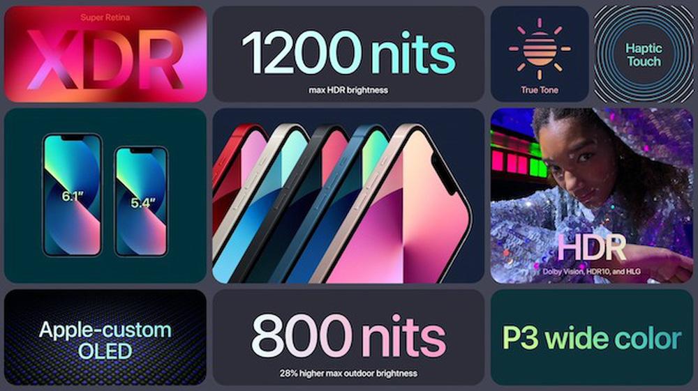 iPhone 13 ra mắt với 4 phiên bản, lên kệ ngày 24/9 - ảnh 4