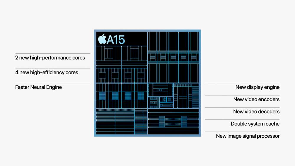 iPhone 13 ra mắt với 4 phiên bản, lên kệ ngày 24/9 - ảnh 11