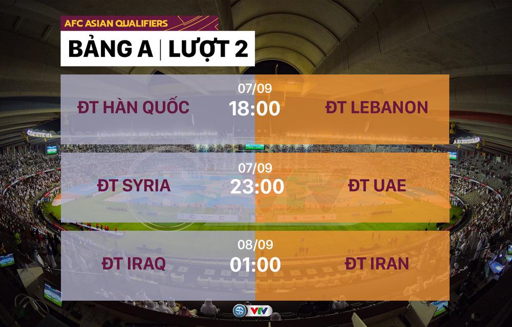 Lịch thi đấu lượt trận thứ 2 Vòng loại thứ 3 World Cup 2022 châu Á: ĐT Việt Nam – Australia, chờ đợi Nhật Bản, Hàn Quốc - Ảnh 1.