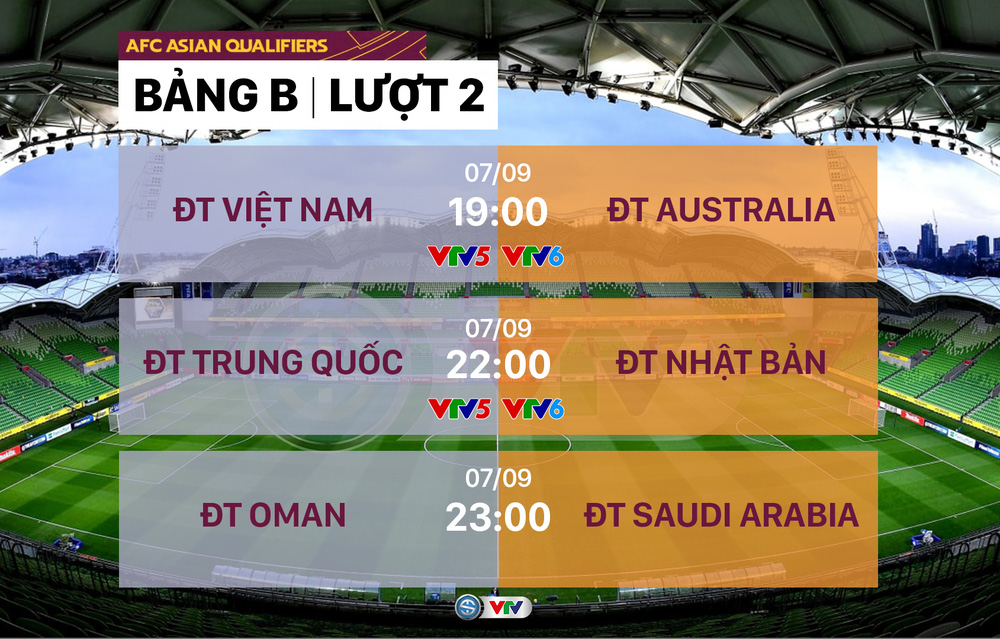 Lịch thi đấu lượt trận thứ 2 Vòng loại thứ 3 World Cup 2022 châu Á: ĐT Việt Nam – Australia, chờ đợi Nhật Bản, Hàn Quốc - Ảnh 3.