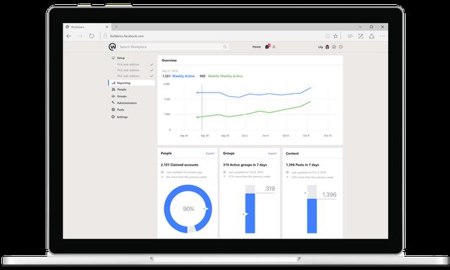 Facebook ra mắt Workplace - mạng xã hội dành cho công sở - Ảnh 3.