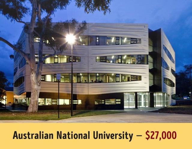 Mức học phí của các trường đại học hàng đầu thế giới - Ảnh 10.