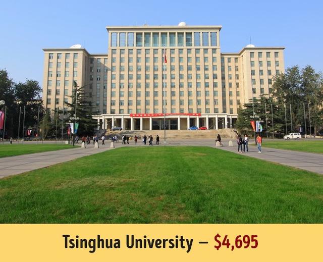 Mức học phí của các trường đại học hàng đầu thế giới - Ảnh 16.