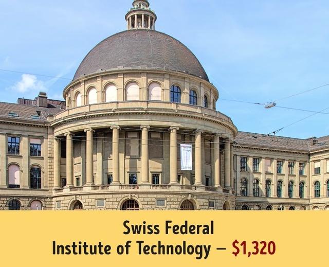 Mức học phí của các trường đại học hàng đầu thế giới - Ảnh 5.