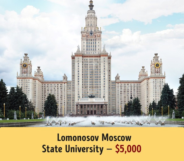 Mức học phí của các trường đại học hàng đầu thế giới - Ảnh 8.