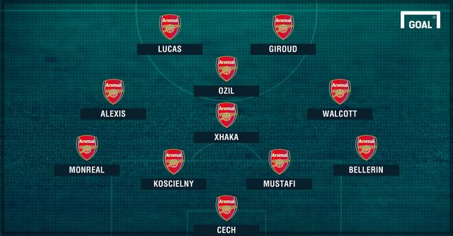 Với Lucas và Mustafi, đội hình của Arsenal sẽ thay đổi như thế nào? - Ảnh 2.