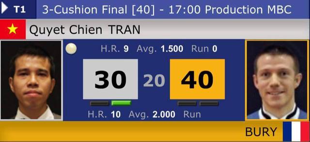 Trần Quyết Chiến giành á quân World Cup billiards, lên top 10 thế giới - Ảnh 1.