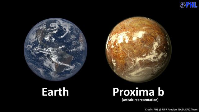 Bản sao của Trái đất - Proxima B - liệu có tồn tại sự sống? - Ảnh 1.