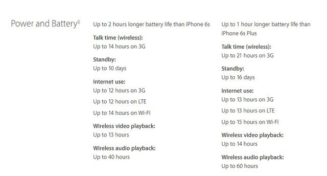 iPhone 7 và 7 Plus lộ dung lượng pin thực tế? - Ảnh 1.