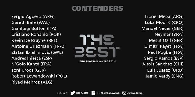FIFA công bố 23 đề cử cho danh hiệu Nam cầu thủ xuất sắc nhất thế giới 2016 - Ảnh 3.