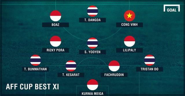 Báo Thái chỉ chọn một cầu thủ Việt Nam ở đội hình tiêu biểu AFF Cup - Ảnh 1.