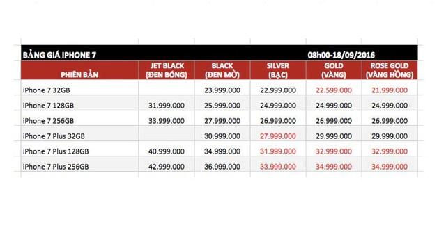 Trên tay iPhone 7 Jet Black, giá hơn 30 triệu VNĐ - Ảnh 1.