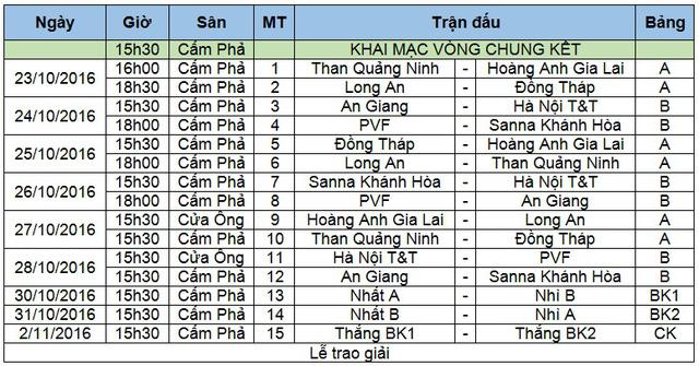 Bốc thăm VCK U21 Quốc gia 2016: HAGL cùng bảng chủ nhà Than Quảng Ninh - Ảnh 1.