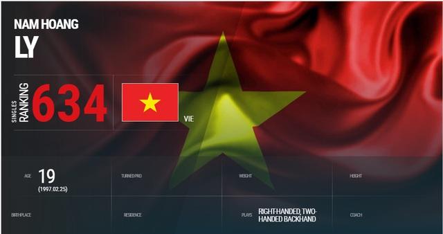 Tăng 49 bậc, Lý Hoàng Nam vươn lên vị trí tốt nhất sự nghiệp - Ảnh 1.