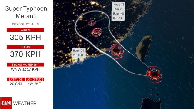 Siêu bão Meranti mạnh hơn cả siêu bão Haiyan về sức gió - Ảnh 1.