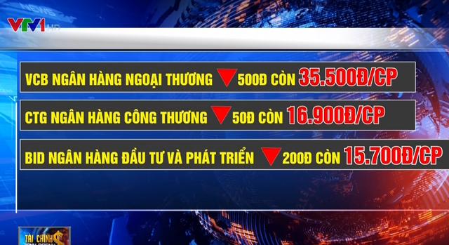 Việt Nam có thể nới room ngoại cho các ngân hàng lên trên 30% - Ảnh 1.