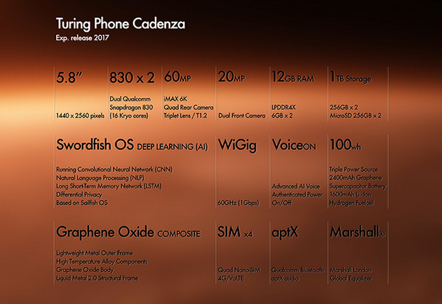 Sắp ra mắt smartphone có phần cứng phá vỡ mọi giới hạn cùng 12GB RAM - Ảnh 1.