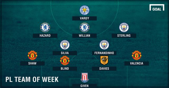 ĐHTB vòng 3 Ngoại hạng Anh: Thủ như Man Utd, công như Chelsea, Man City - Ảnh 7.