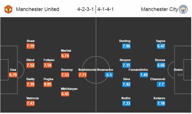 Man Utd 1-2 Man City: Sắc xanh rợp Old Trafford! - Ảnh 1.