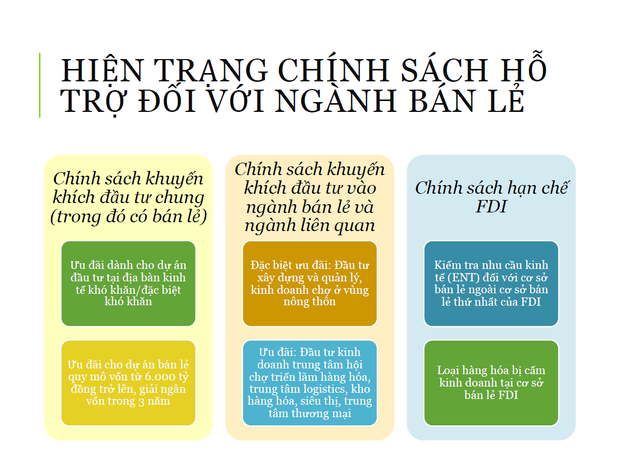 Không gian chính sách để hỗ trợ doanh nghiệp Việt Nam bị hạn chế đi rất nhiều - Ảnh 3.