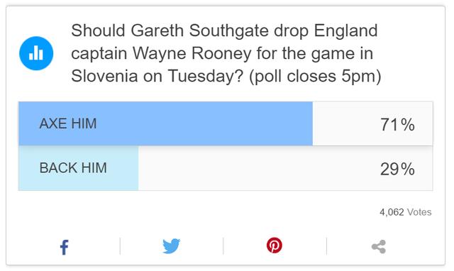 Dấu chấm hết cho Wayne Rooney ở đội tuyển Anh? - Ảnh 1.