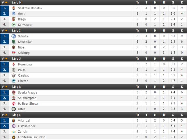 Lịch thi đấu và trực tiếp Europa League ngày 3/11 & 4/11 trên VTVcab - Ảnh 3.