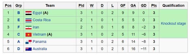 ĐT Futsal Việt Nam lần đầu vào vòng 1/8 World Cup: Hành trình quả cảm và giàu cảm xúc - Ảnh 4.