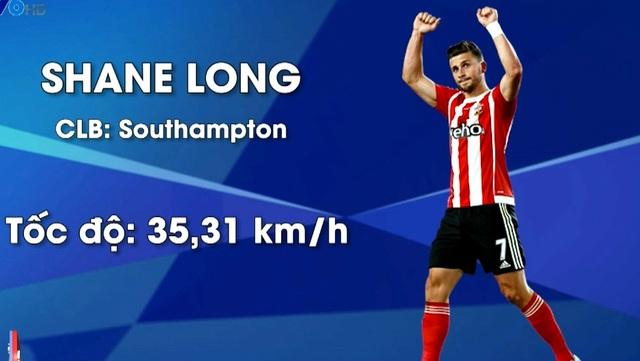 Top 10 cầu thủ nhanh nhất Ngoại hạng Anh mùa này - Ảnh 1.