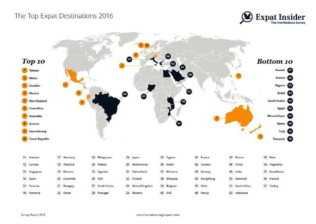 Việt Nam trong Top điểm đến được yêu thích nhất thế giới - Ảnh 1.