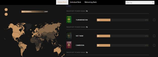 Cuốn hộ chiếu quyền lực nhất thế giới: Mỹ, Anh xuống bậc - Ảnh 2.