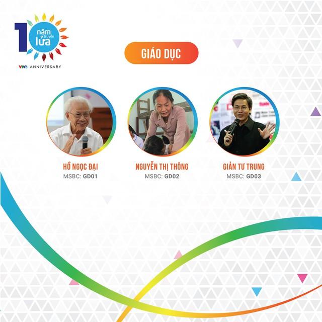 Công bố hạng mục giải thưởng của Gala VTV6 - 10 năm truyền lửa - Ảnh 5.