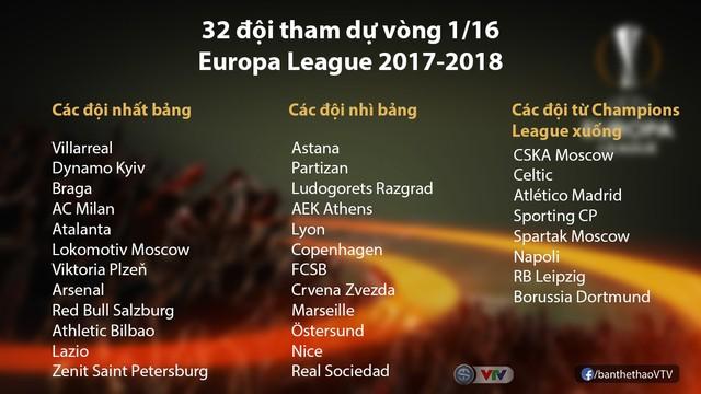 Kết quả Europa League sáng 08/12: Xác định 32 đội vào vòng 1/16 - Ảnh 3.