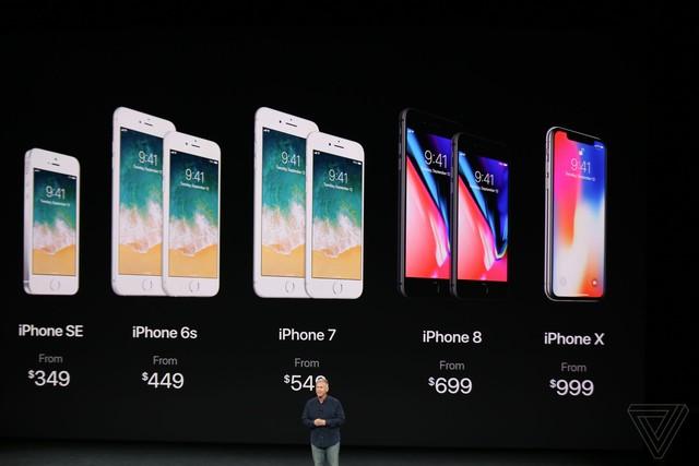 Mua iPhone X, iPhone 8/8 Plus ở đâu rẻ nhất thế giới? - Ảnh 1.