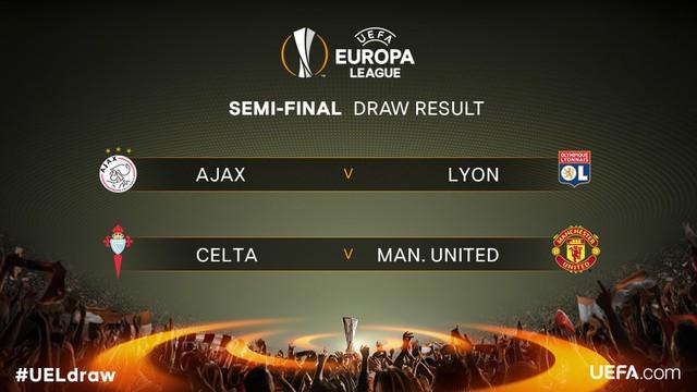 Bốc thăm vòng bán kết Champions League và Europa League 2016-2017: Real đối đầu Atletico, Monaco gặp Juventus, Man Utd gặp Celta Vigo - Ảnh 4.