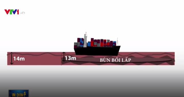 Cảng biển mất cơ hội cạnh tranh vì chậm nạo vét luồng hàng hải - Ảnh 1.