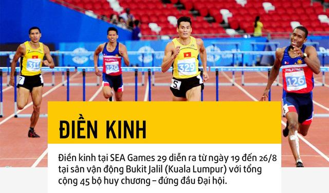 ĐT điền kinh Việt Nam tự tin trước thềm SEA Games 29 - Ảnh 1.