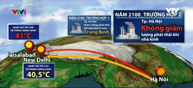 Mùa hè Hà Nội năm 2100 có thể nóng như Ấn Độ hay Pakistan - Ảnh 1.
