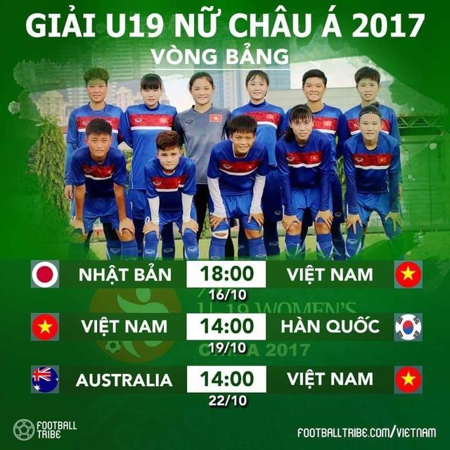 ĐT U19 nữ Việt Nam lên đường tham dự VCK U19 nữ châu Á 2017 - Ảnh 5.