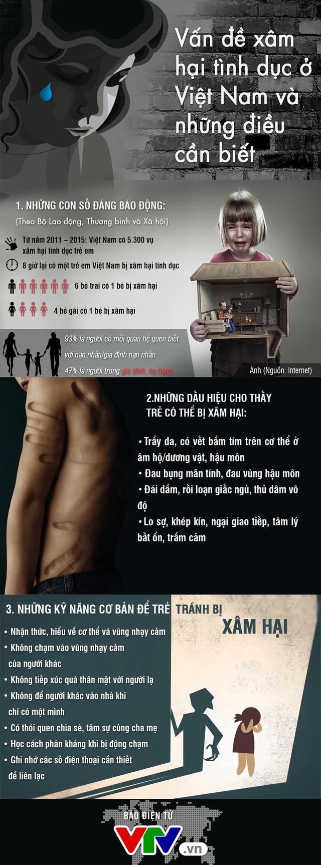 INFOGRAPHIC: Xâm hại tình dục trẻ em ở Việt Nam và những điều cần biết - Ảnh 1.