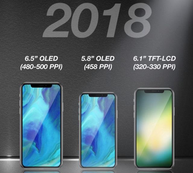 Người dùng sẽ bội thực iPhone vào năm 2018 - Ảnh 1.