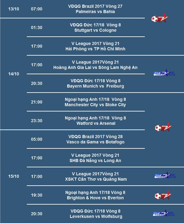Lịch tường thuật trực tiếp bóng đá trên VTVcab cuối tuần này (từ 13/10-15/10) - ảnh 1